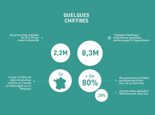 rencontres francophones net europe Rouen